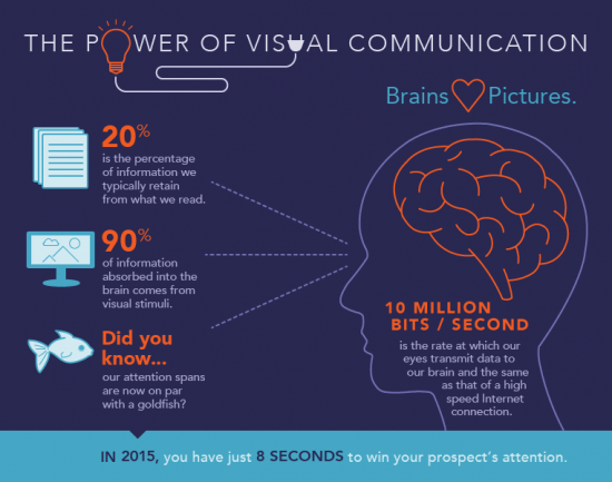 1485CCI_VisualCommunicationInfographic_vBlogPost