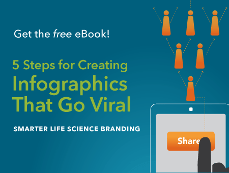 Infographics_Life_Science